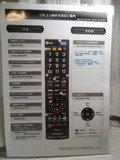 テレビのリモコン説明書