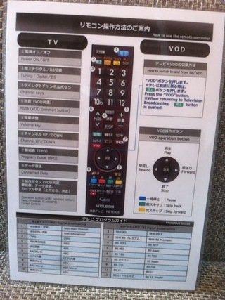 テレビリモコン操作方法のご案内
