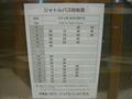 成田空港行きの時刻表です。
