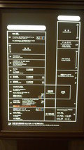 帝国ホテル東京のロビーに全館見取図