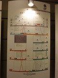 5階車寄せ入口の渋谷マークシティーの各階案内図