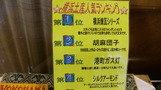 横浜土産人気ランキング。