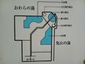 お風呂の案内図
