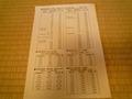渋川駅と温泉館のバス時刻表
