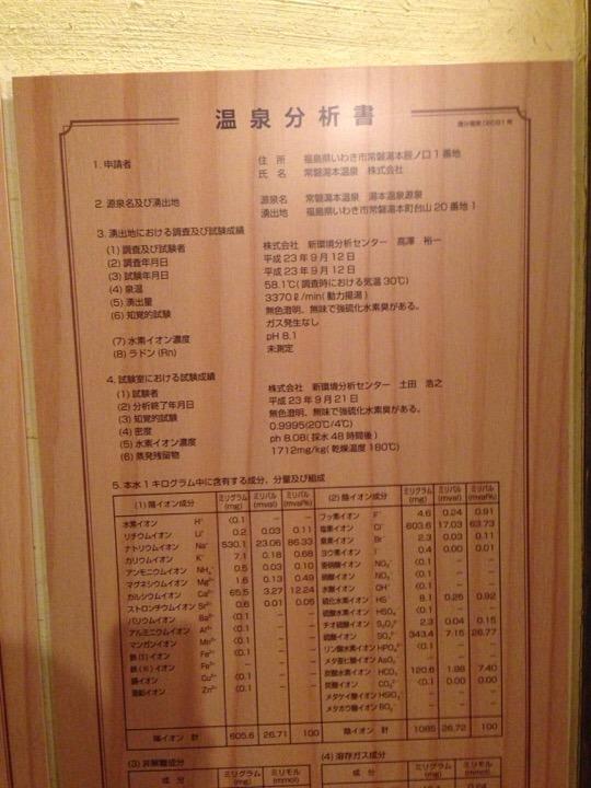 江戸情話夜市 温泉分析表