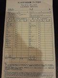 サンホテル名古屋 ヴィア白川の部屋の冷蔵庫の価格表